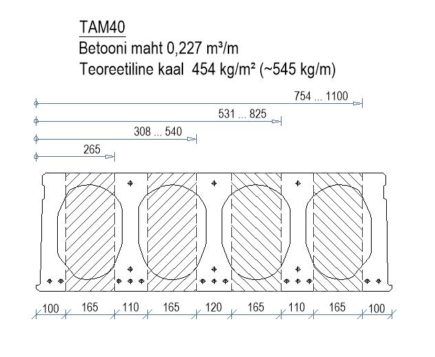 TAM40 avad